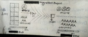 Migration_NEW