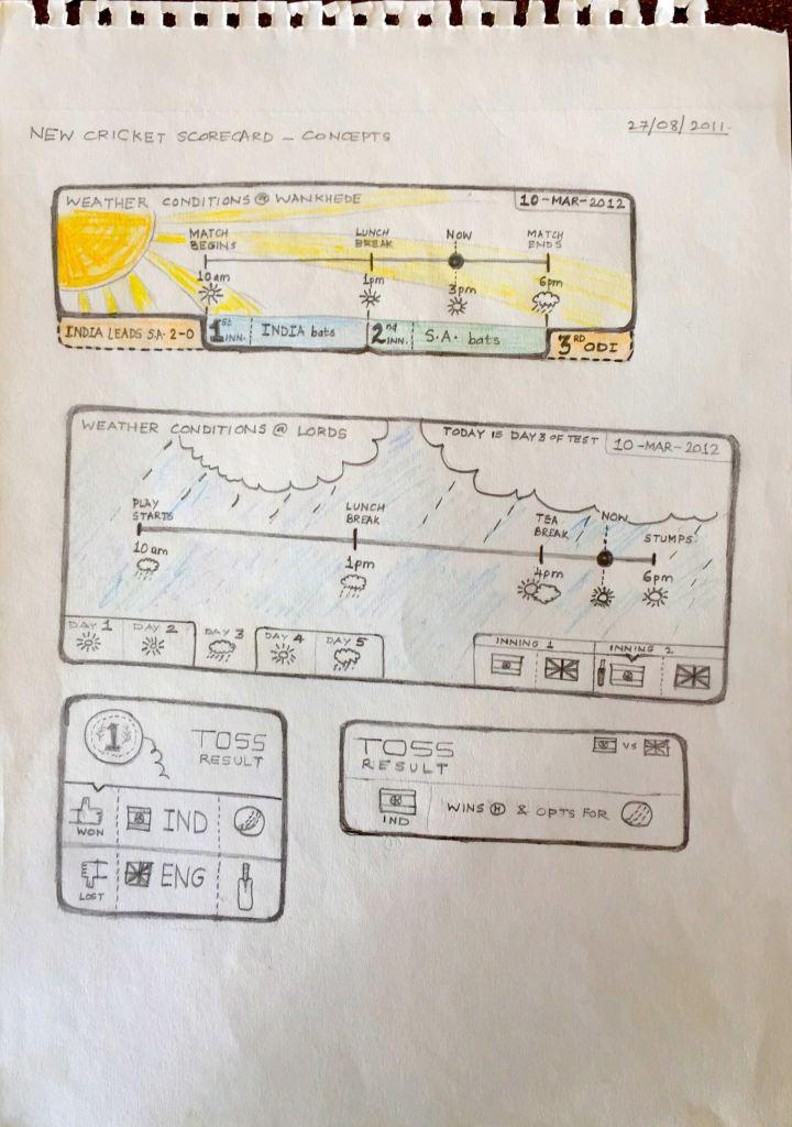 Scorecard - 1