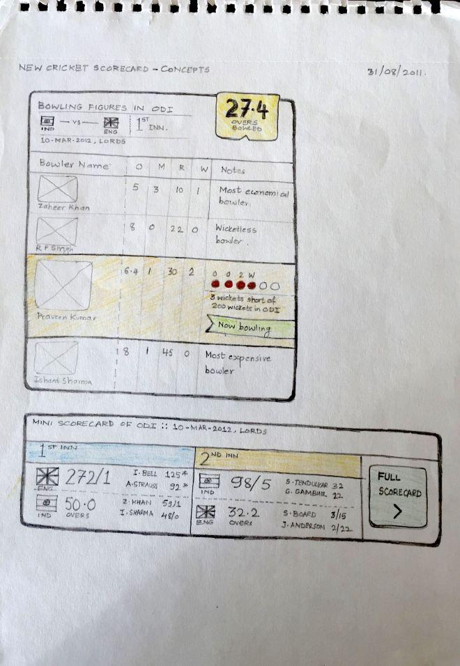 Scorecard - 2