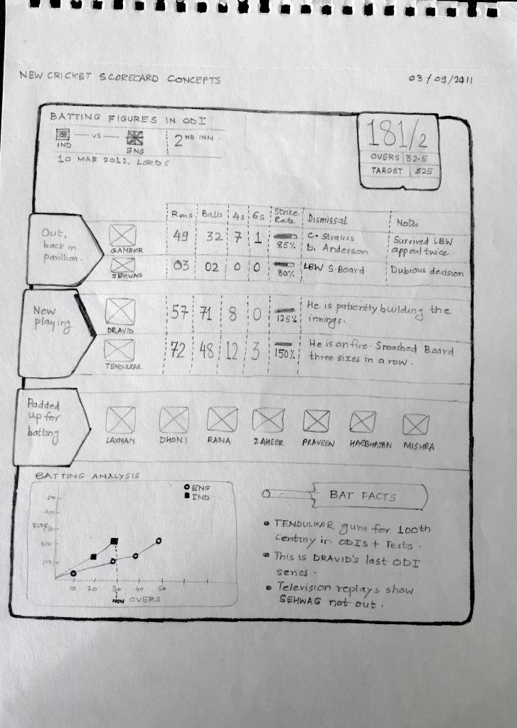 Scorecard - 3