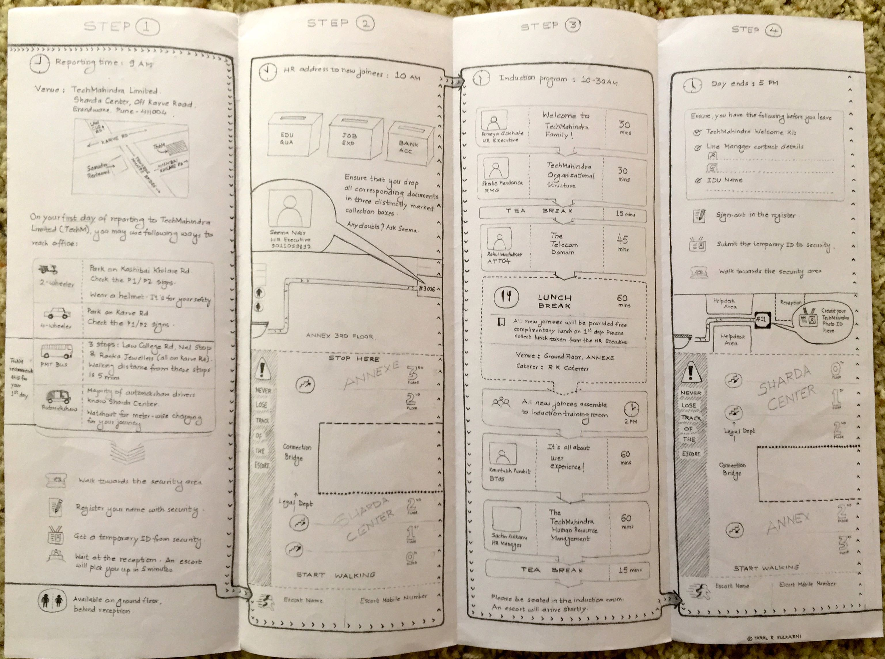 Third Fold of the Infographic Brochure